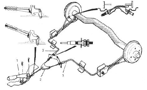 sistemas de frenos  fundamentos