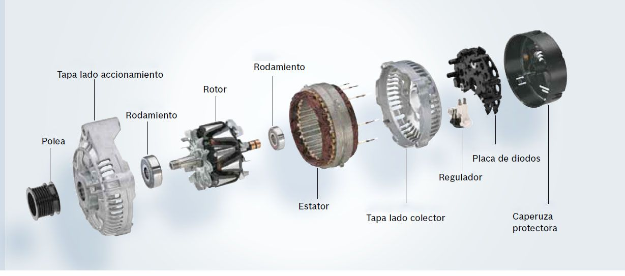 e5b16cd705d Motor de arranque y alternador