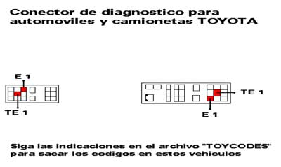 manual de taller toyota tercel 1996