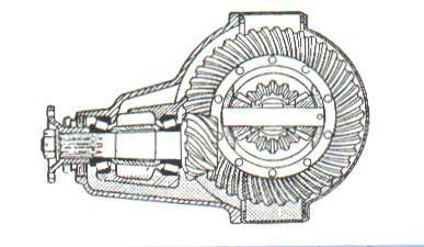 Engranaje hipoide del conjunto piñón-corona.