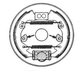 Sistema de excéntricas para el reglaje de aproximación de las zapatas.