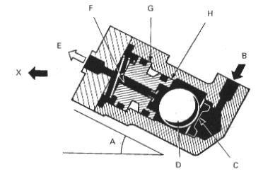 Estructura del compensador de inercia.