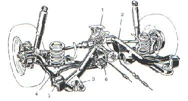 Configuración de un sistema de propulsión.