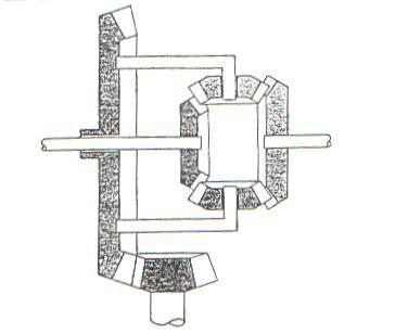 Diferencial central asimétrico.