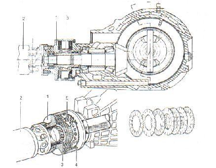 Estructura de un dispositivo viscoacoplador.