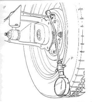 Control de la presión en el cilindro de rueda.